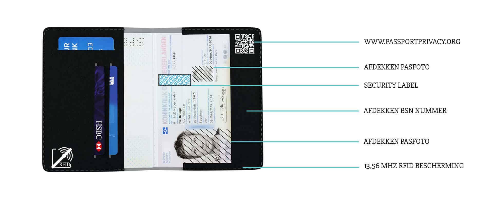 privacy-paspoorthoesje-veilige-kopie-maken